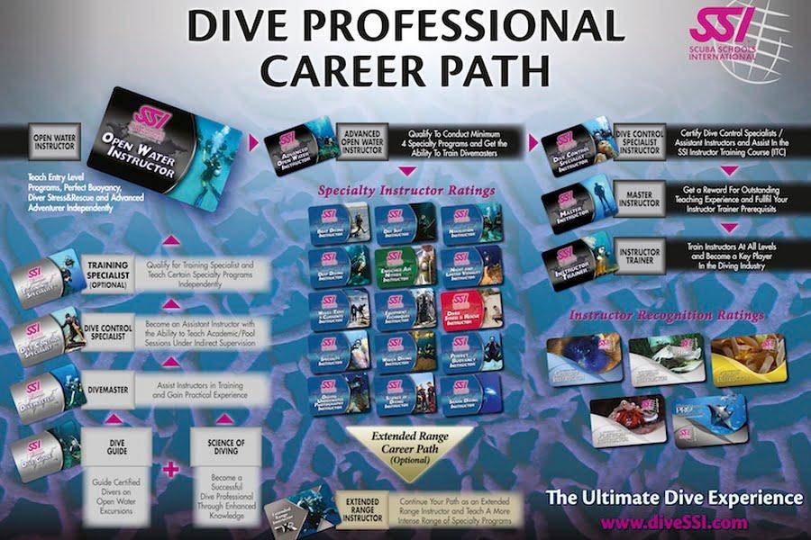 Ra Divers Fiji Traineeship